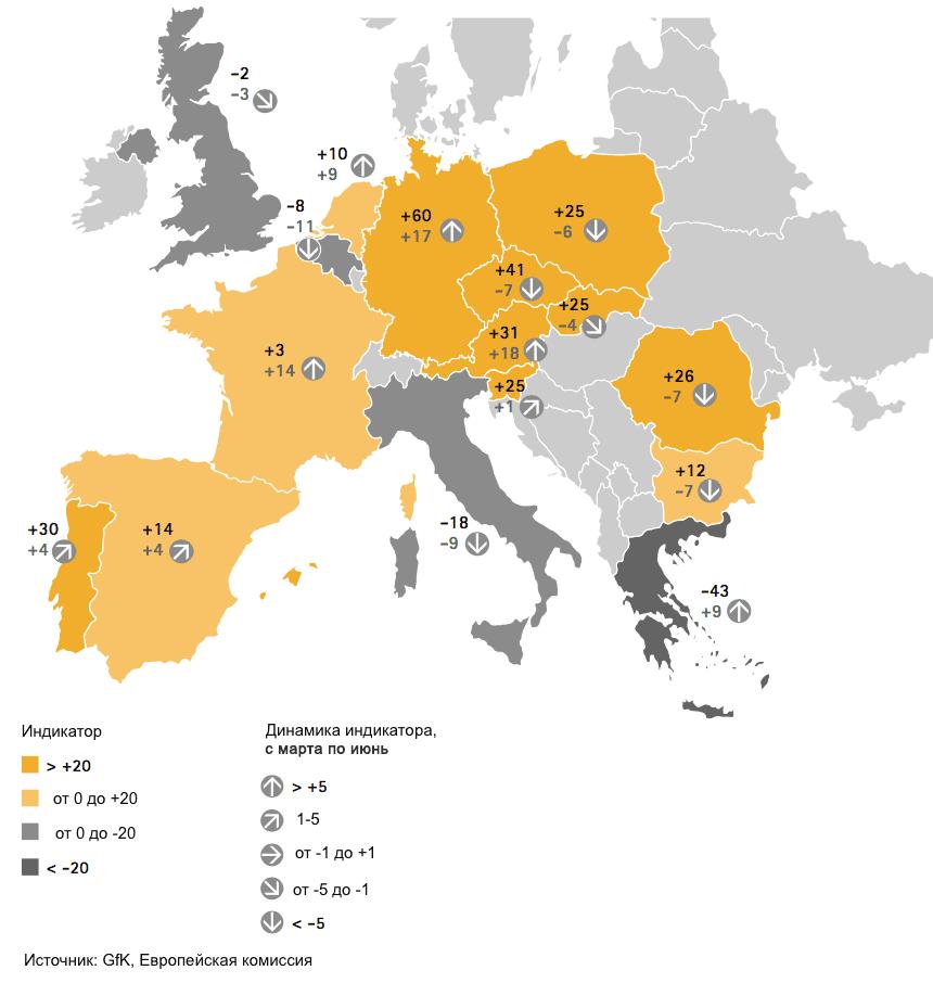Ожидания по доходам населения в Европе, июнь 2017 г.